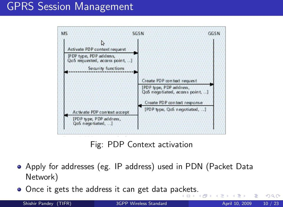 IP address) used in PDN (Packet Data Network) Once it gets