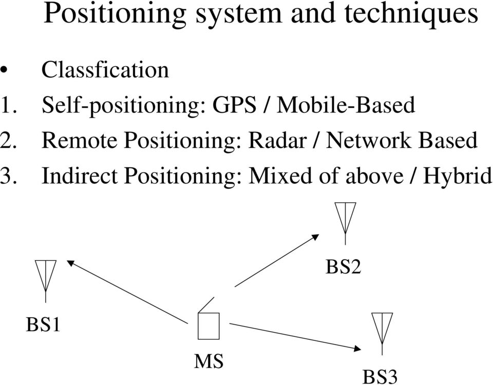 Remote Positioning: Radar / Network Based 3.