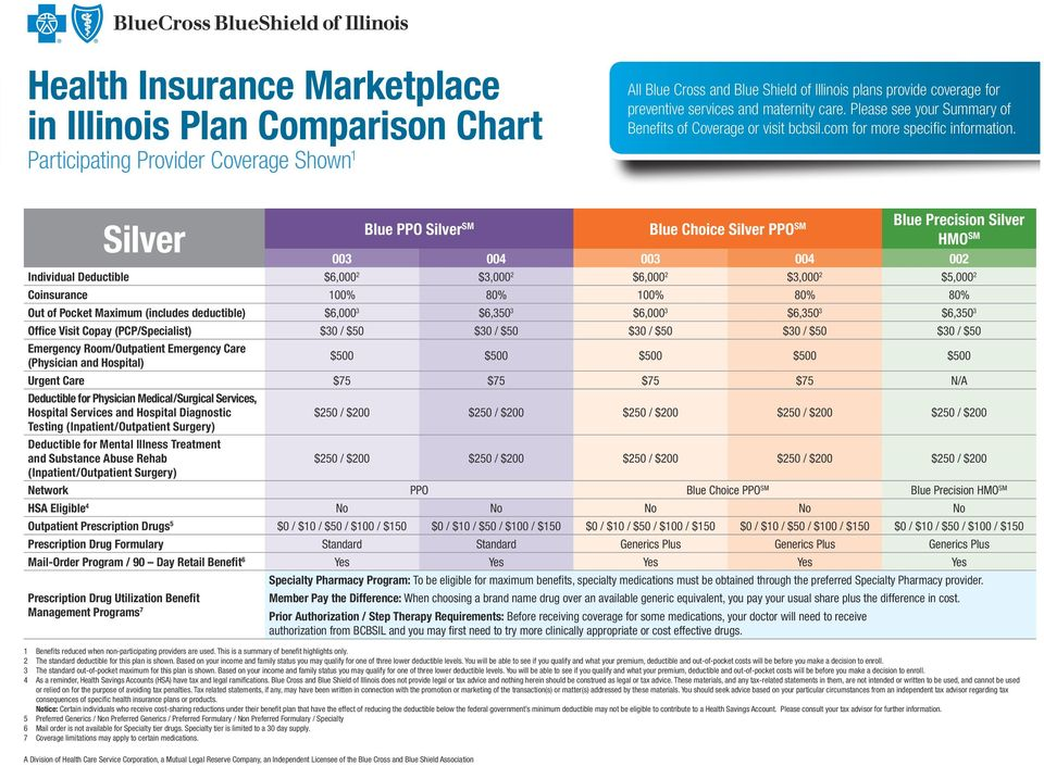 3 The standard out-of-pocket maximum for this plan is shown. Based on your income and family status you may qualify for one of three lower deductible levels.
