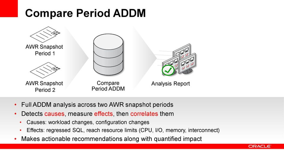 measure effects, then correlates them Causes: workload changes, configuration changes Effects: regressed SQL,