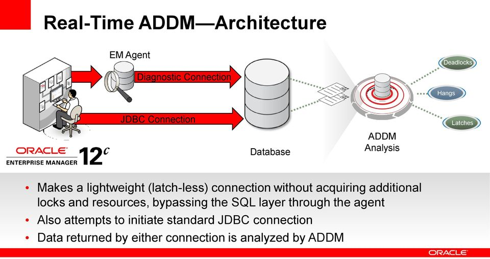 acquiring additional locks and resources, bypassing the SQL layer through the agent Also
