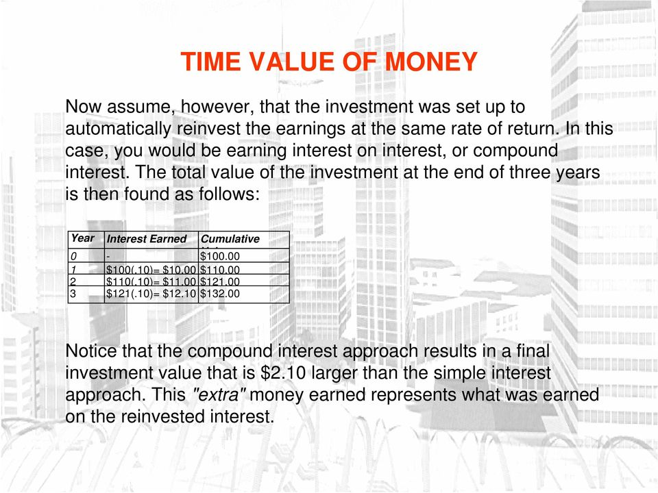 The total value of the investment at the end of three years is then found as follows: Year Interest Earned Cumulative 0 - Value $100.00 1 $100(.10)= $10.