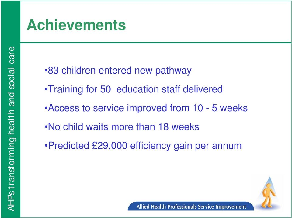 service improved from 10-5 weeks No child waits
