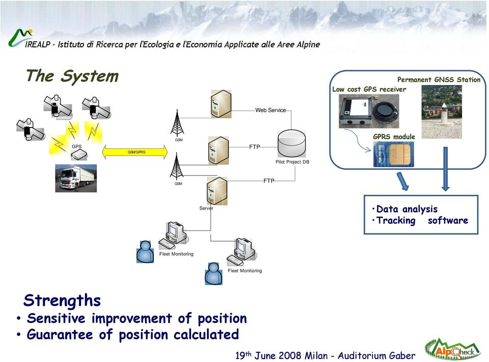 Data analysis Tracking software Fleet Monitoring Fleet Monitoring
