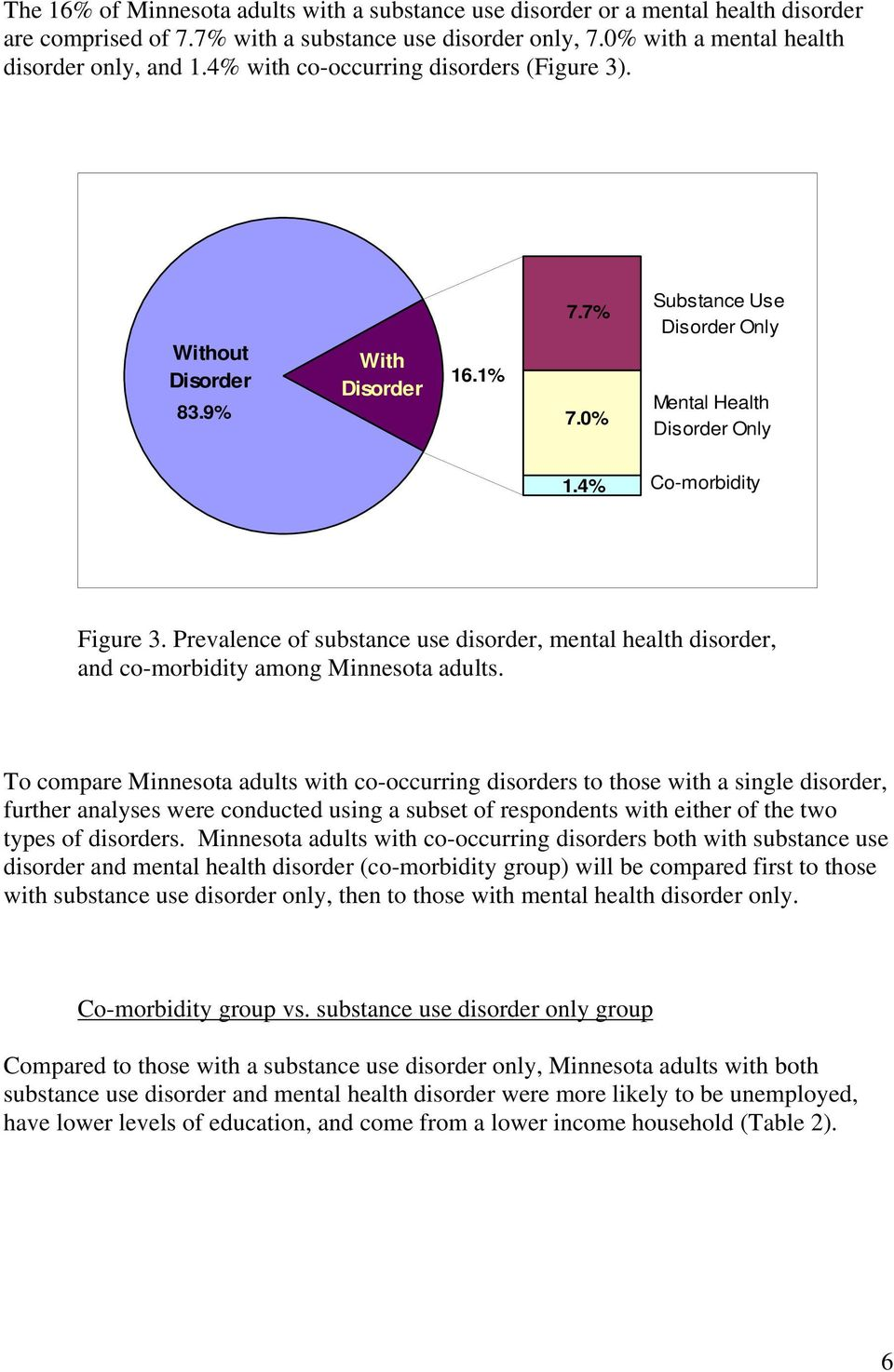 Prevalence of substance use disorder, mental health disorder, and co-morbidity among Minnesota adults.