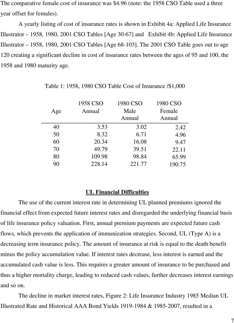 1980, 2001 CSO Tables [Age 68-103]. The 2001 CSO Table goes out to age 120 creating a significant decline in cost of insurance rates between the ages of 95 and 100, the 1958 and 1980 maturity age.