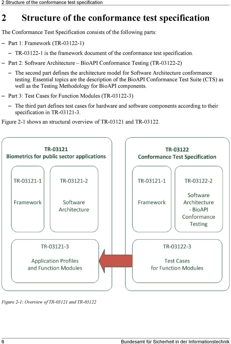 Part 2: Software Architecture BioAPI Conformance Testing (TR-03122-2) The second part defines the architecture model for Software Architecture conformance testing.