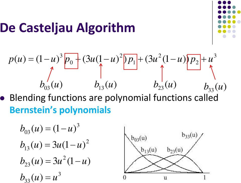 functions are polynomial functions called Bernstein s