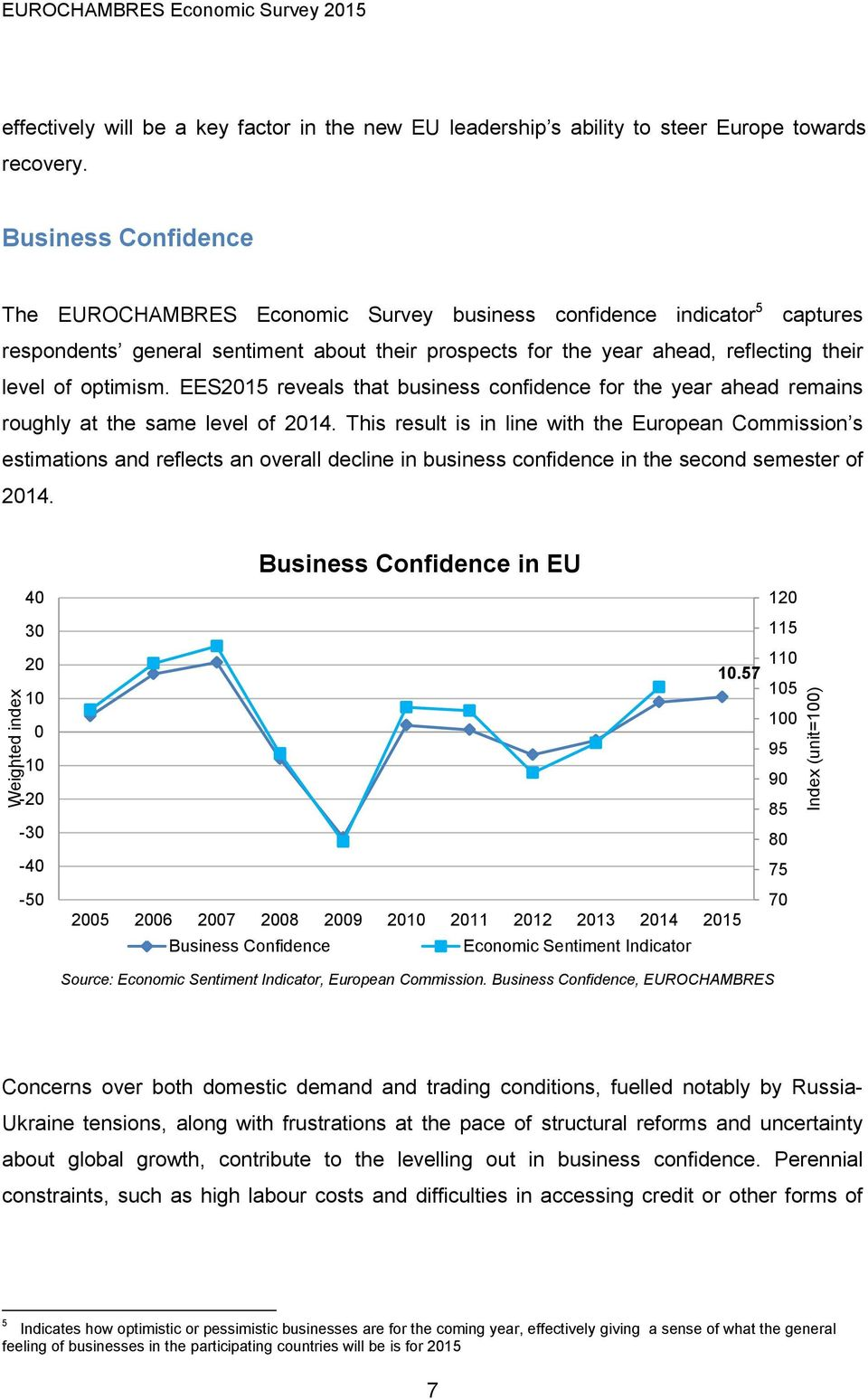 optimism. EES2015 reveals that business confidence for the year ahead remains roughly at the same level of 2014.