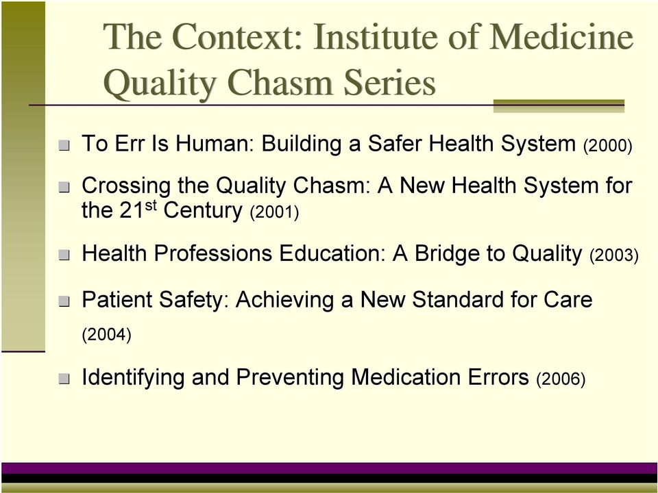 Century (2001) Health Professions Education: A Bridge to Quality (2003) Patient Safety: