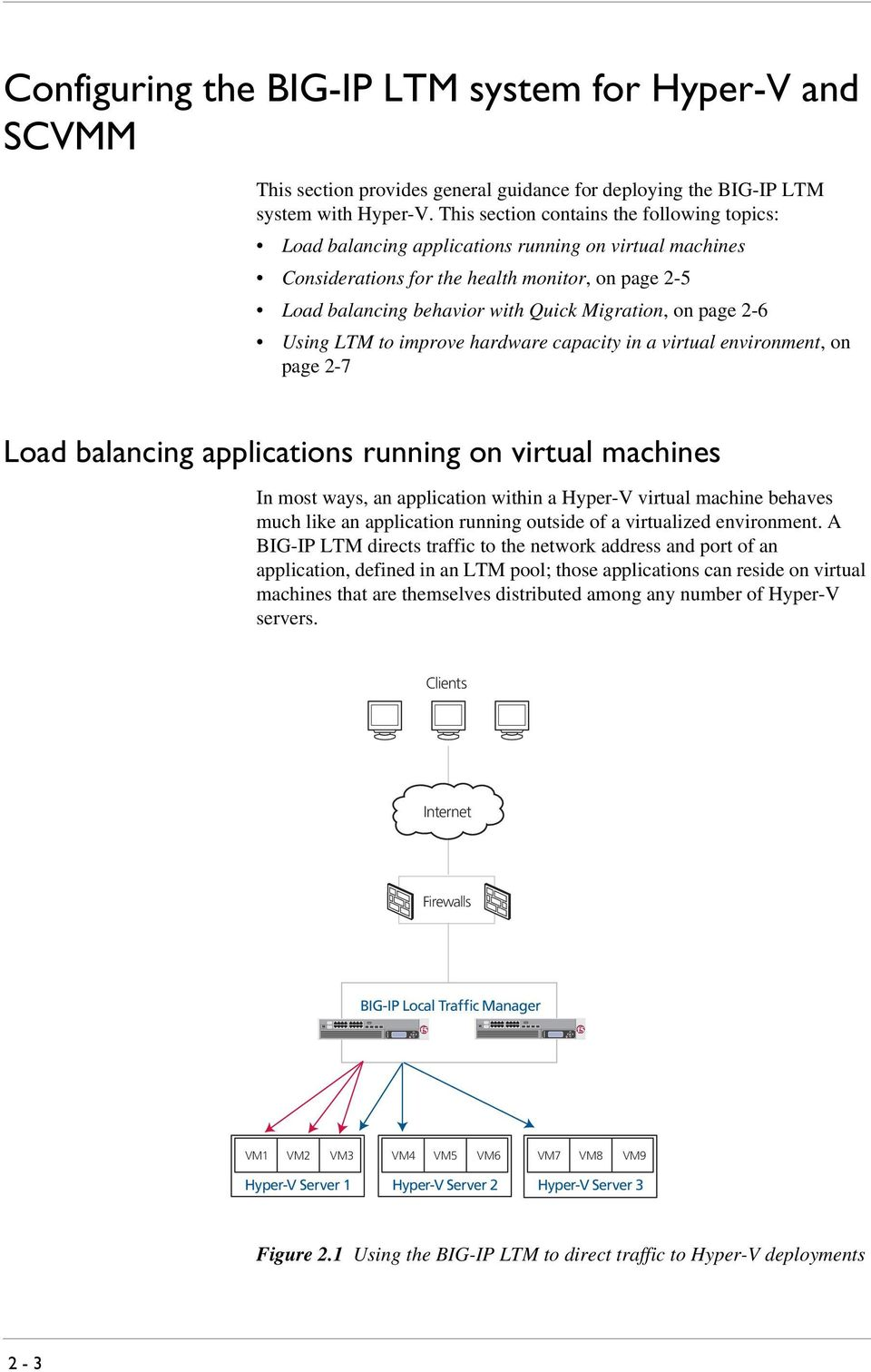 page 2-6 Using LTM to improve hardware capacity in a virtual environment, on page 2-7 Load balancing applications running on virtual machines In most ways, an application within a Hyper-V virtual