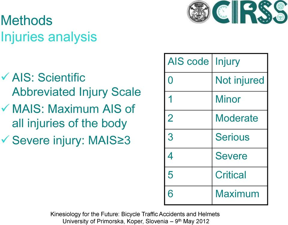 body Severe injury: MAIS 3 AIS code Injury 0 Not
