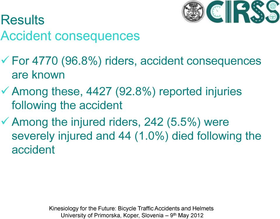 (92.8%) reported injuries following the accident Among the