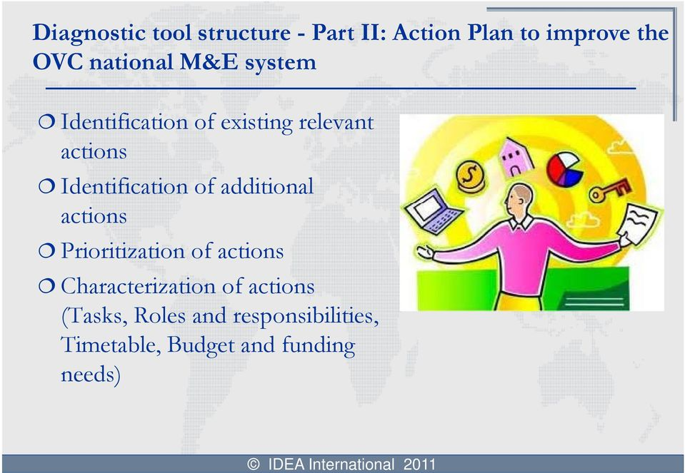 Identification of additional actions Prioritization of actions