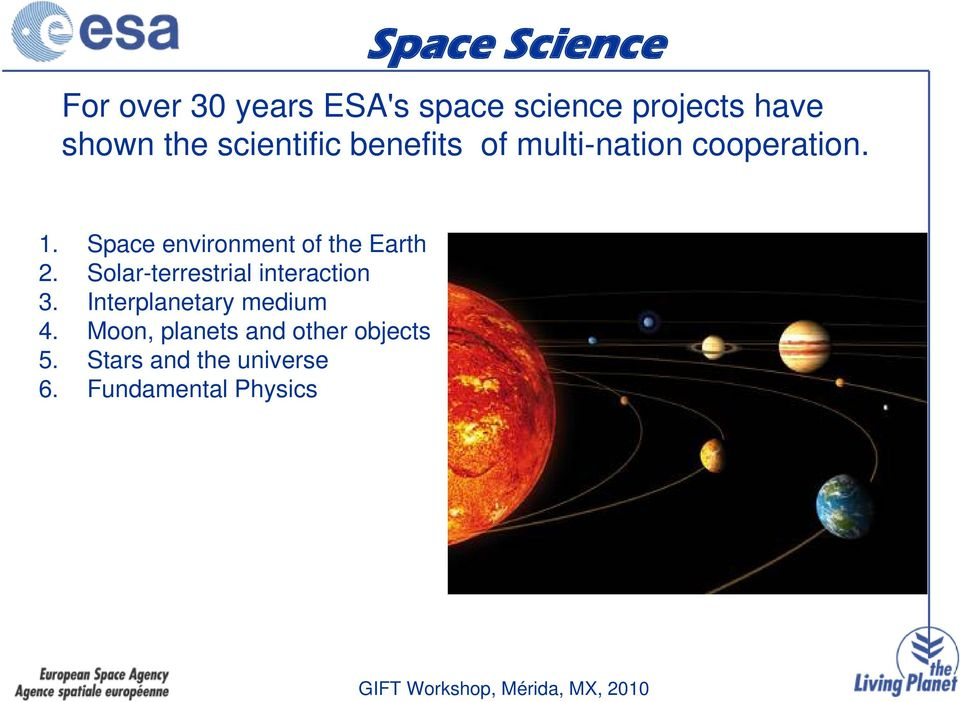 Space environment of the Earth 2. Solar-terrestrial interaction 3.