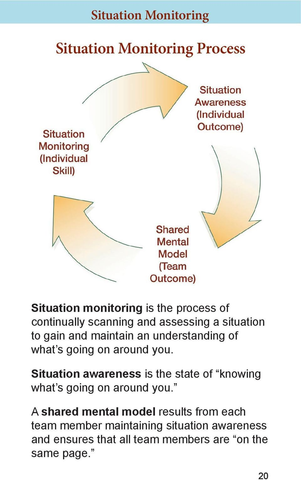 Situation awareness is the state of knowing what s going on around you.
