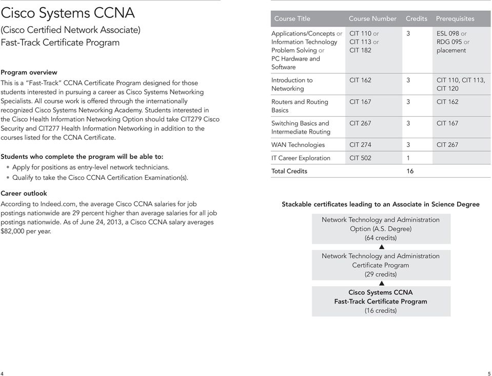 Students interested in the Cisco Health Information Networking Option should take CIT279 Cisco Security and CIT277 Health Information Networking in addition to the courses listed for the CCNA