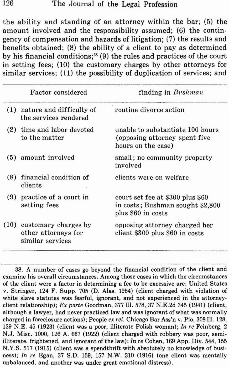 the customary charges by other attorneys for similar services; (11) the possibility of duplication of services; and Factor considered finding in Bqtshnzai~ (1) nature and difficulty of routine