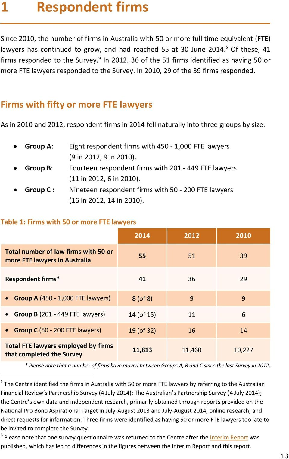 Firms with fifty or more FTE lawyers As in 2010 and 2012, respondent firms in 2014 fell naturally into three groups by size: Group A: Eight respondent firms with 450-1,000 FTE lawyers (9 in 2012, 9