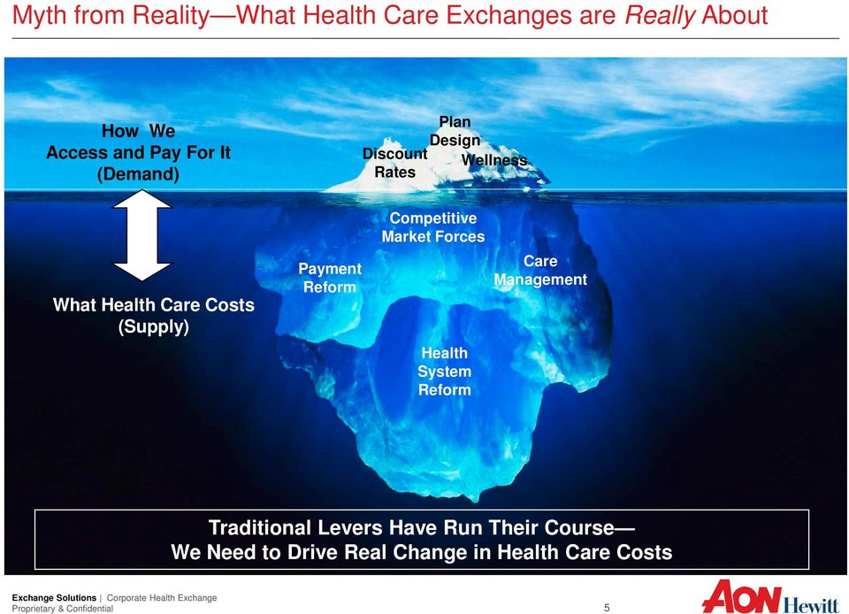 Forces Health System Reform Care Management Traditional Levers Have Run Their Course We Need to Drive