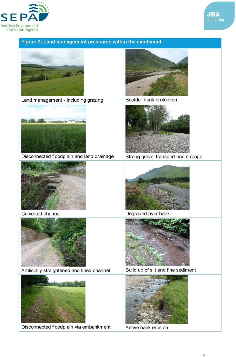 and storage Culverted channel Degraded river bank Artificially straightened and lined