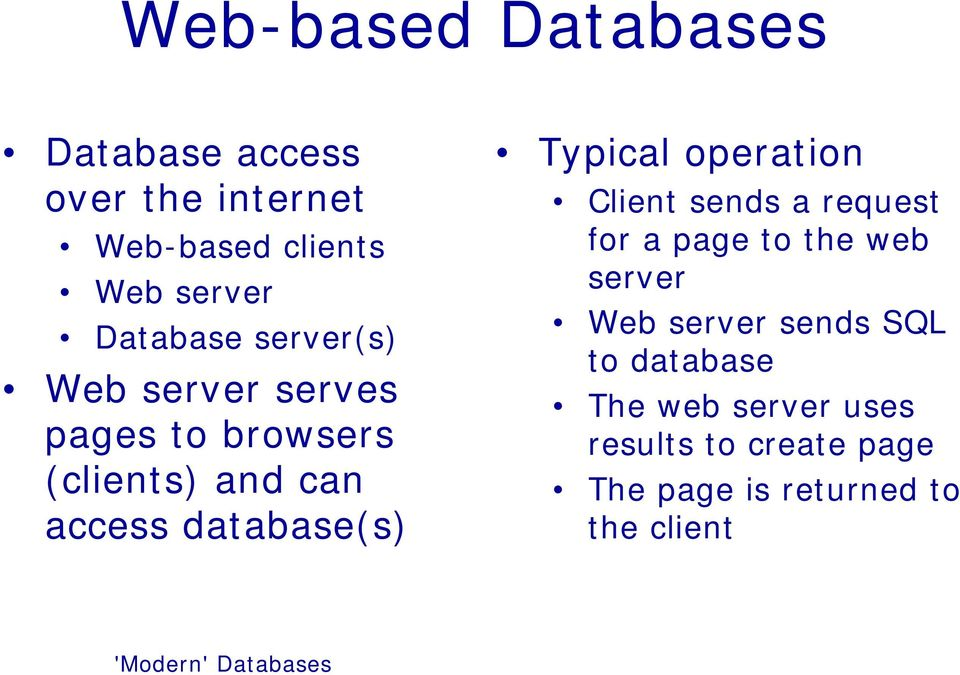 database(s) Typical operation Client sends a request for a page to the web server Web