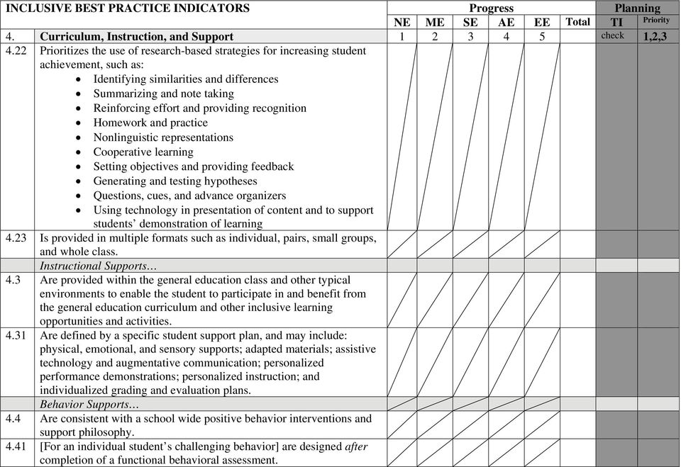 recognition Homework and practice Nonlinguistic representations Cooperative learning Setting objectives and providing feedback Generating and testing hypotheses Questions, cues, and advance