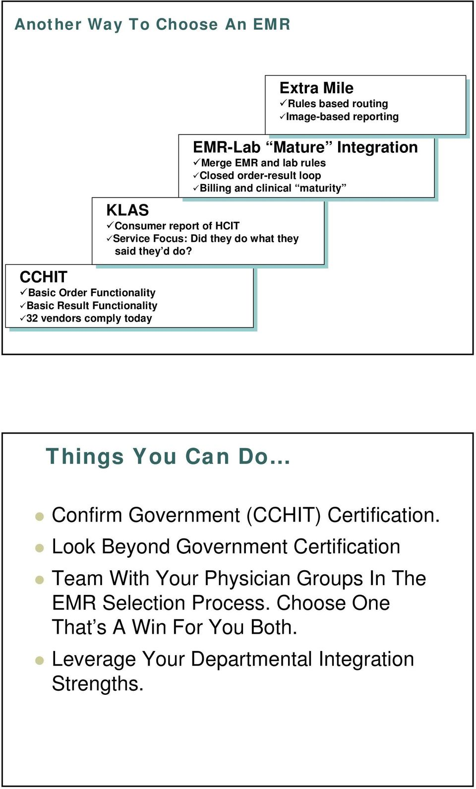 Consumer report report of of HCIT HCIT Service Service Focus: Focus: Did Did they they do