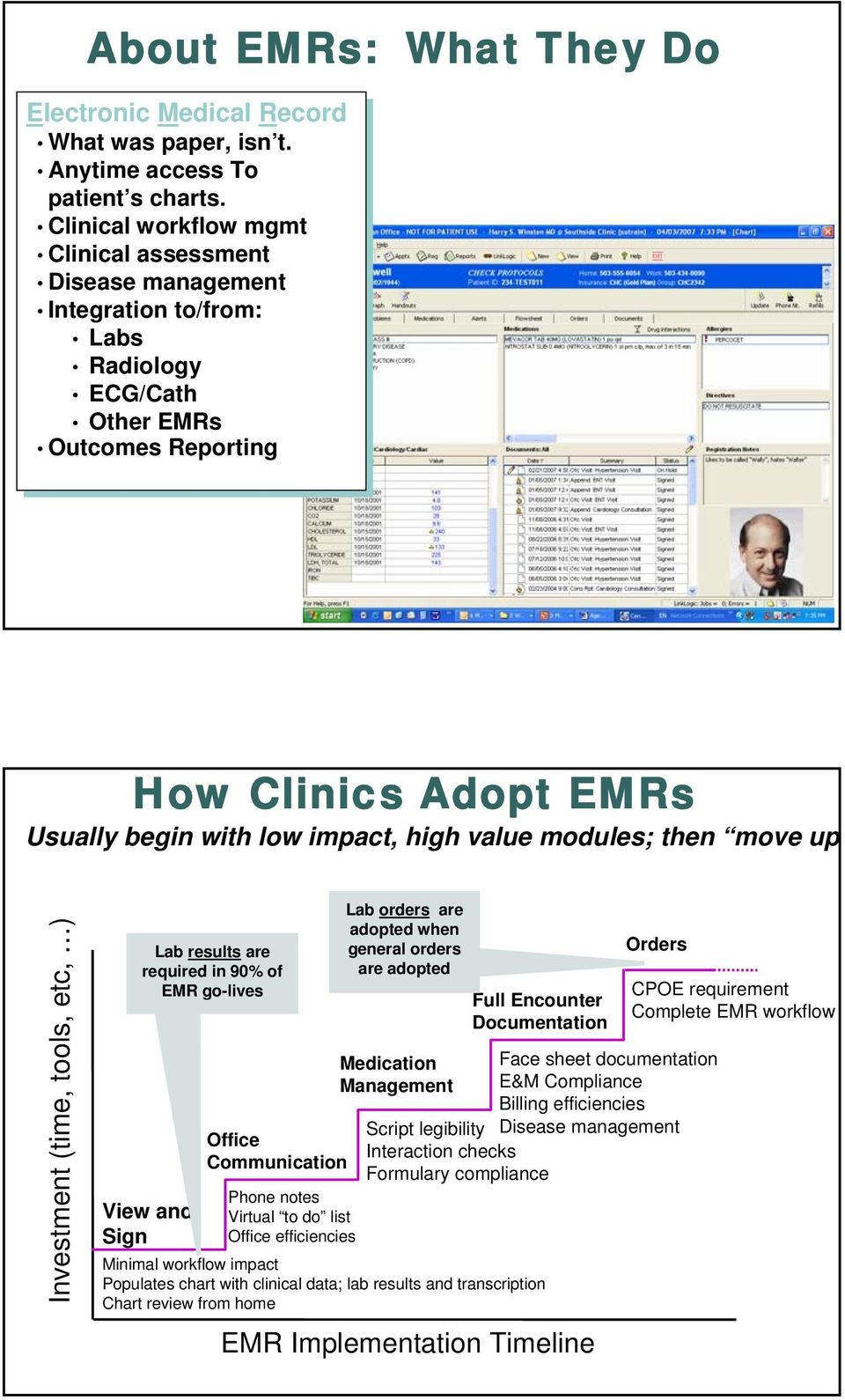 value modules; then move up Investment (time, tools, etc, ) Lab results are required in 90% of EMR go-lives View and Sign Office Communication Phone notes Virtual to do list Office efficiencies Lab