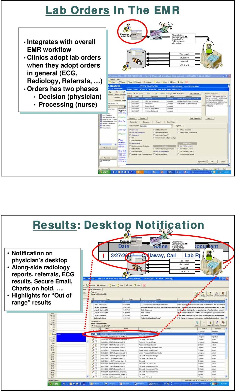 Desktop Notification Notification on on physician s desktop Along-side radiology reports, referrals, ECG ECG results, Secure Email, Email, Charts Charts on on hold, hold,.
