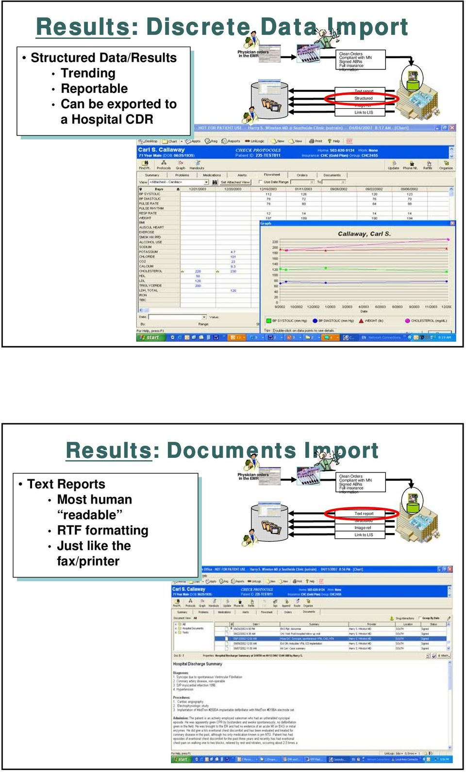 LIS Results: Documents Import Text Text Reports Most human readable RTF RTF formatting Just Just like like the the fax/printer