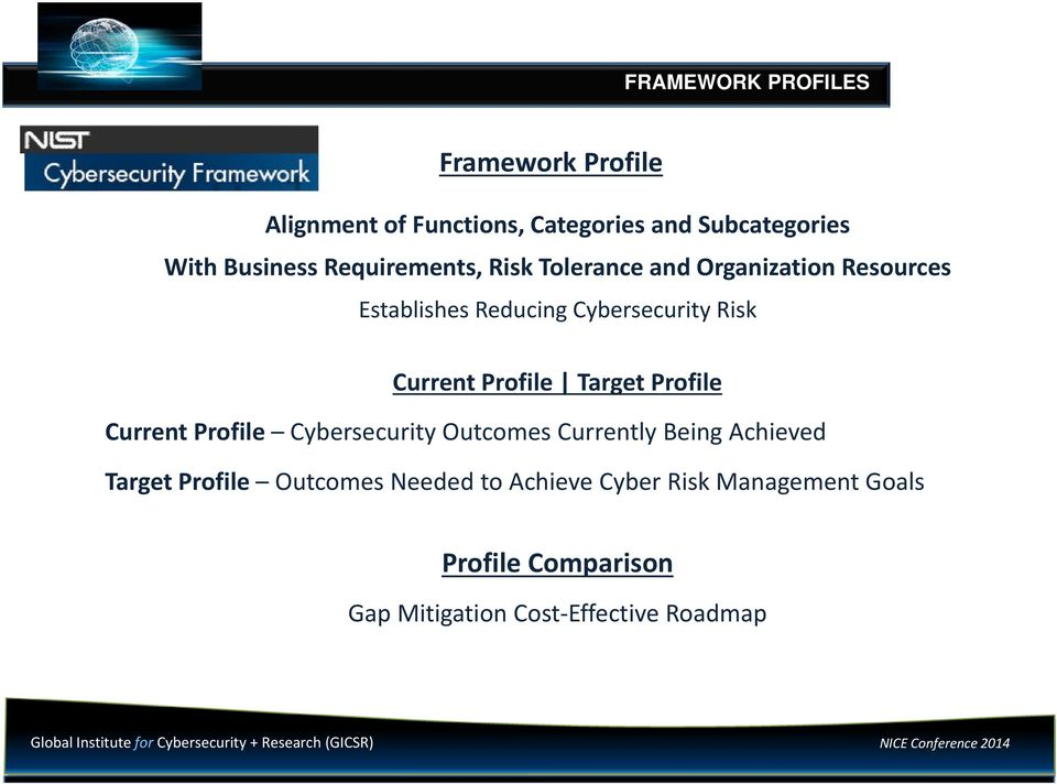 Profile Target Profile Current Profile Cybersecurity Outcomes Currently Being Achieved Target Profile
