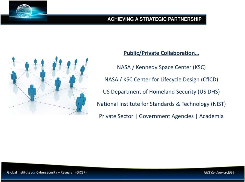 Institute for Standards & Technology (NIST) Private Sector Government Agencies Academia Global