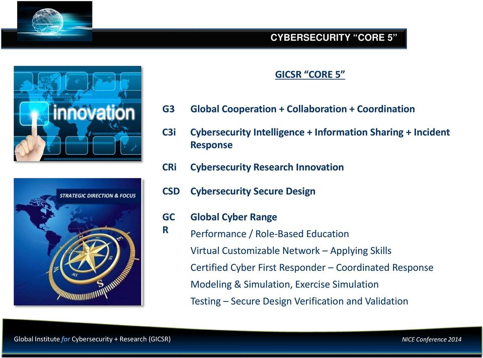 Global Cyber Range Performance / Role Based Education Virtual Customizable Network Applying Skills Certified Cyber