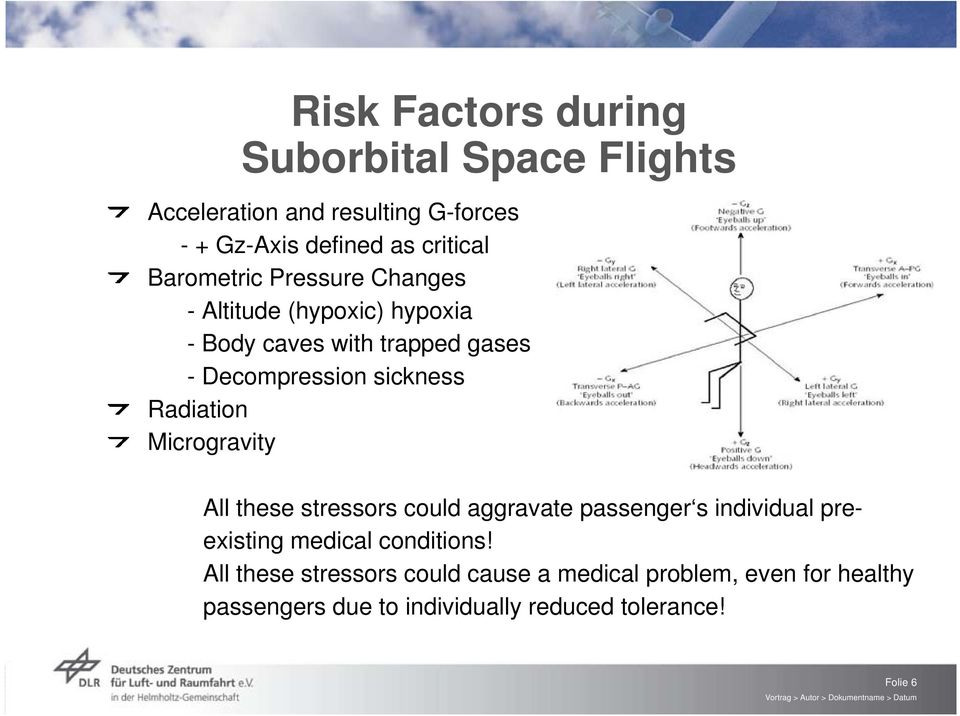 Radiation Microgravity All these stressors could aggravate passenger s individual preexisting medical conditions!