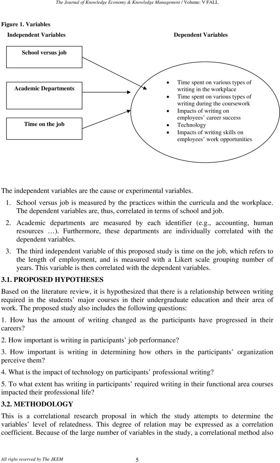 writing during the coursework Impacts of writing on employees career success Technology Impacts of writing skills on employees work opportunities The independent variables are the cause or