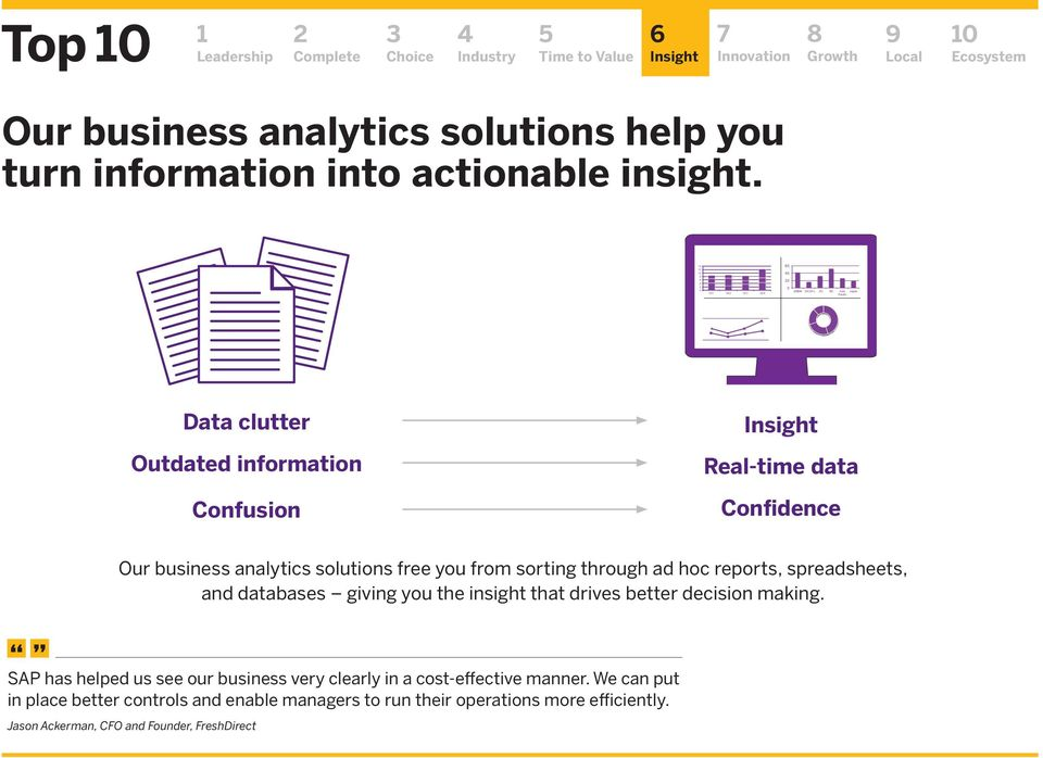 free you from sorting through ad hoc reports, spreadsheets, and databases giving you the insight that drives better decision making.