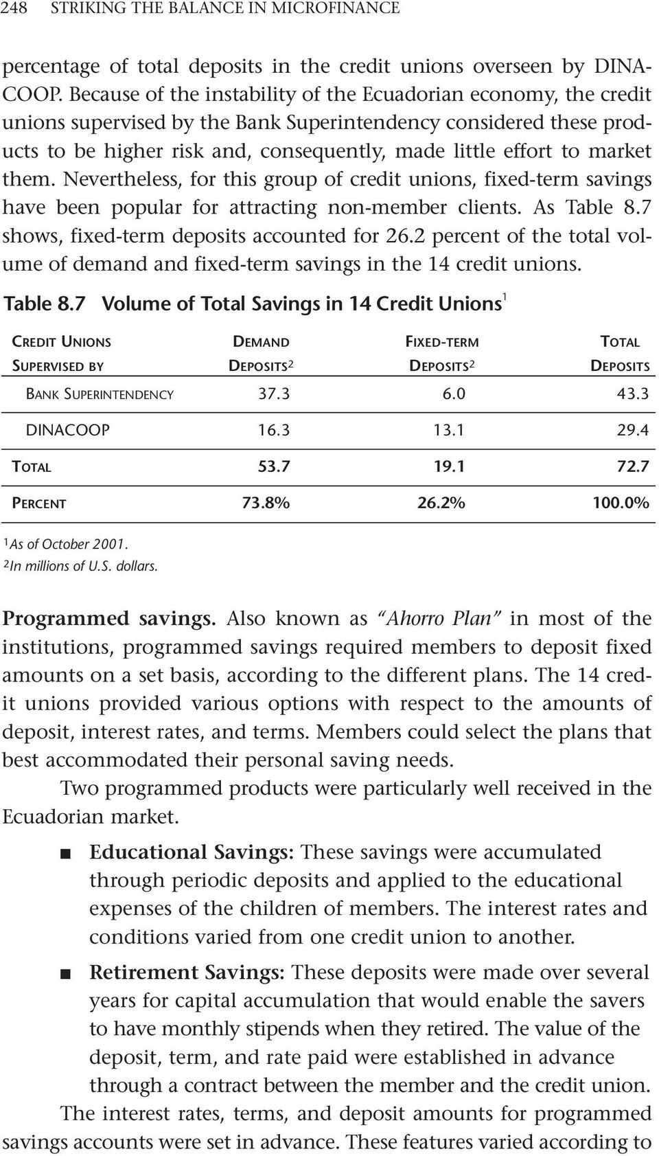 market them. Nevertheless, for this group of credit unions, fixed-term savings have been popular for attracting non-member clients. As Table 8.7 shows, fixed-term deposits accounted for 26.