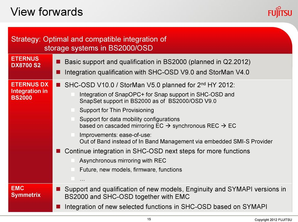 0 planned for 2 nd HY 2012: Integration of SnapOPC+ for Snap support in SHC-OSD and SnapSet support in BS2000 as of BS2000/OSD V9.