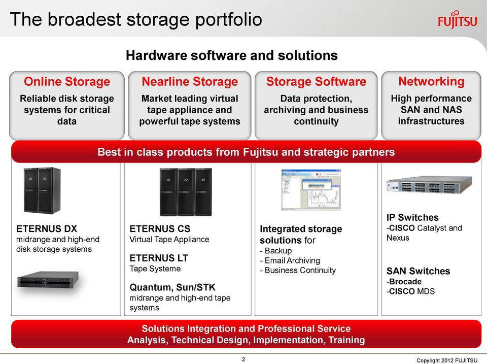 DX midrange and high-end disk storage systems ETERNUS CS Virtual Tape Appliance ETERNUS LT Tape Systeme Quantum, Sun/STK midrange and high-end tape systems Integrated storage solutions for - Backup -
