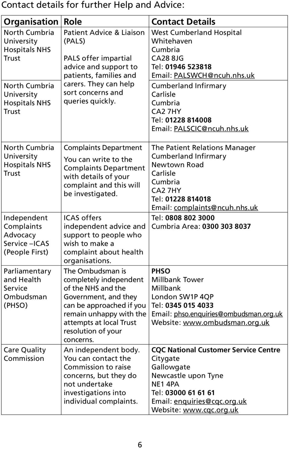 Contact Details West Cumberland Hospital Whitehaven Cumbria CA28 8JG Tel: 01946 523818 Email: PALSWCH@ncuh.nhs.uk Cumberland Infirmary Carlisle Cumbria CA2 7HY Tel: 01228 814008 Email: PALSCIC@ncuh.