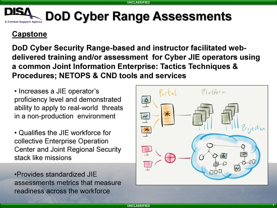 proficiency level and demonstrated ability to apply to real-world threats in a non-production environment Qualifies the JIE workforce for collective