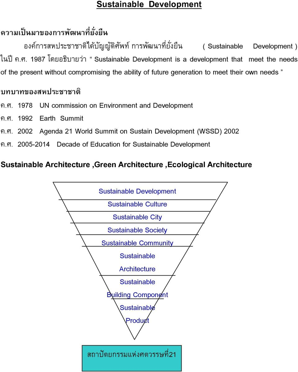1987 โดยอธ บายว า Sustainable Development is a development that meet the needs of the present without compromising the ability of future generation to meet their own needs บทบาทของสหประชาชาต ค.ศ.