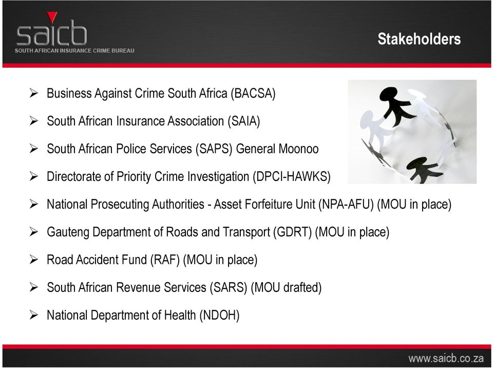 - Asset Forfeiture Unit (NPA-AFU) (MOU in place) Gauteng Department of Roads and Transport (GDRT) (MOU in place) Road