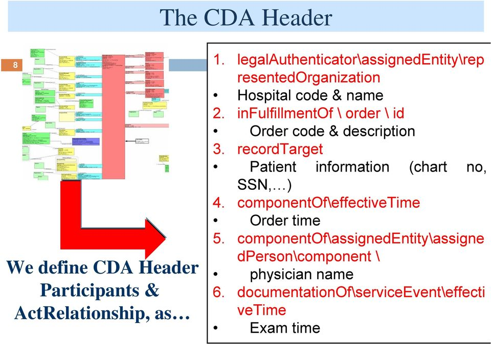 infulfillmentof \ order \ id Order code & description 3. recordtarget Patient information (chart no, SSN, ) 4.