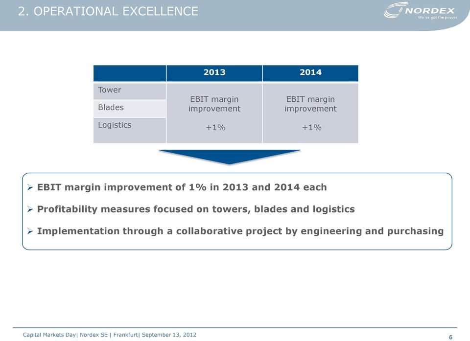 2013 and 2014 each Profitability measures focused on towers, blades and