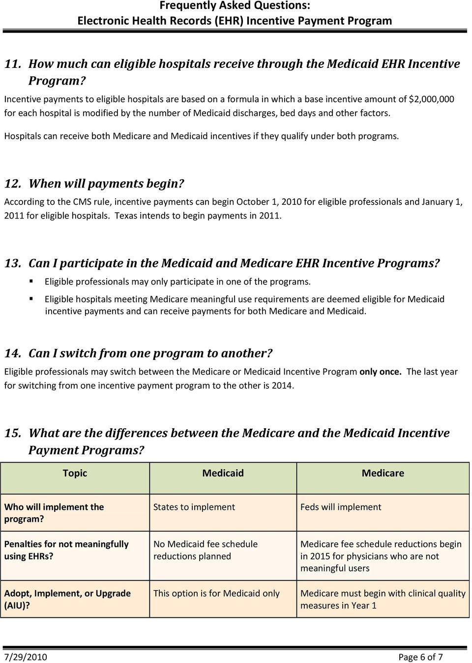 factors. Hospitals can receive both Medicare and Medicaid incentives if they qualify under both programs. 12. When will payments begin?