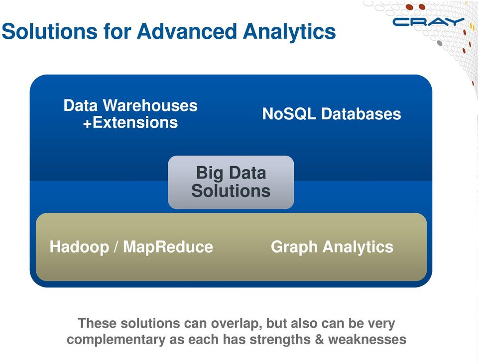 MapReduce Graph Analytics These solutions can overlap,