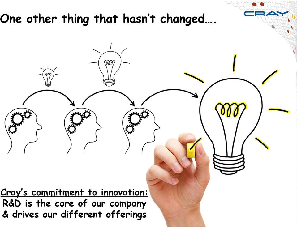 Cray s commitment to innovation: