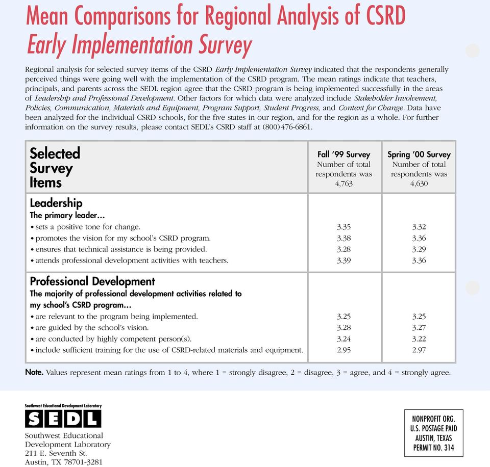 The mean ratings indicate that teachers, principals, and parents across the SEDL region agree that the CSRD program is being implemented successfully in the areas of Leadership and Professional